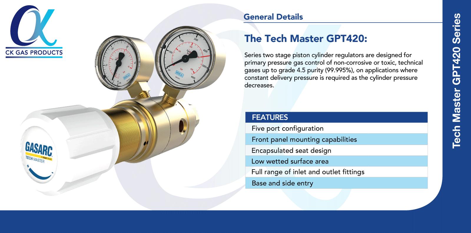 TechMaster_GPT420